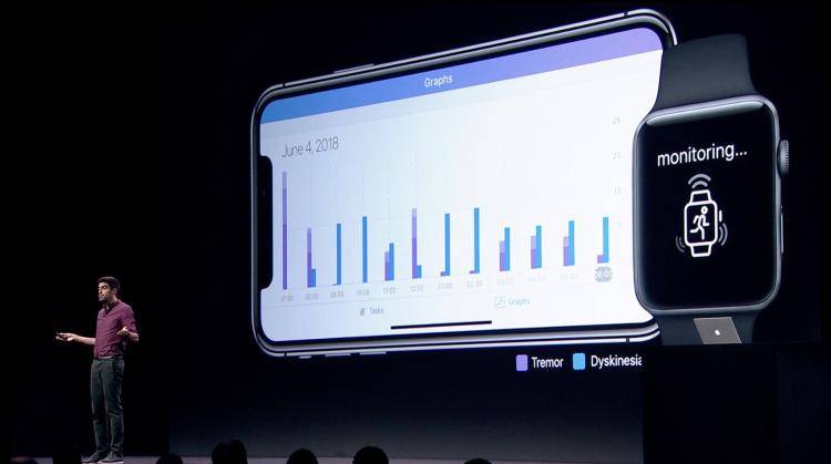Фото - С помощью Apple Watch можно будет отслеживать симптомы болезни Паркинсона»